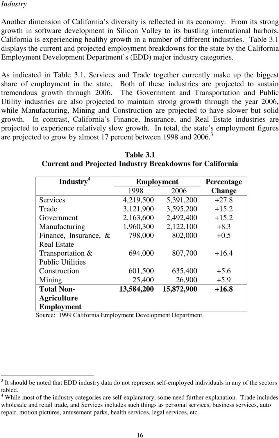 1 displays the current and projected employment breakdowns for the state by the California Employment Development Department s (EDD) major industry categories. As indicated in Table 3.