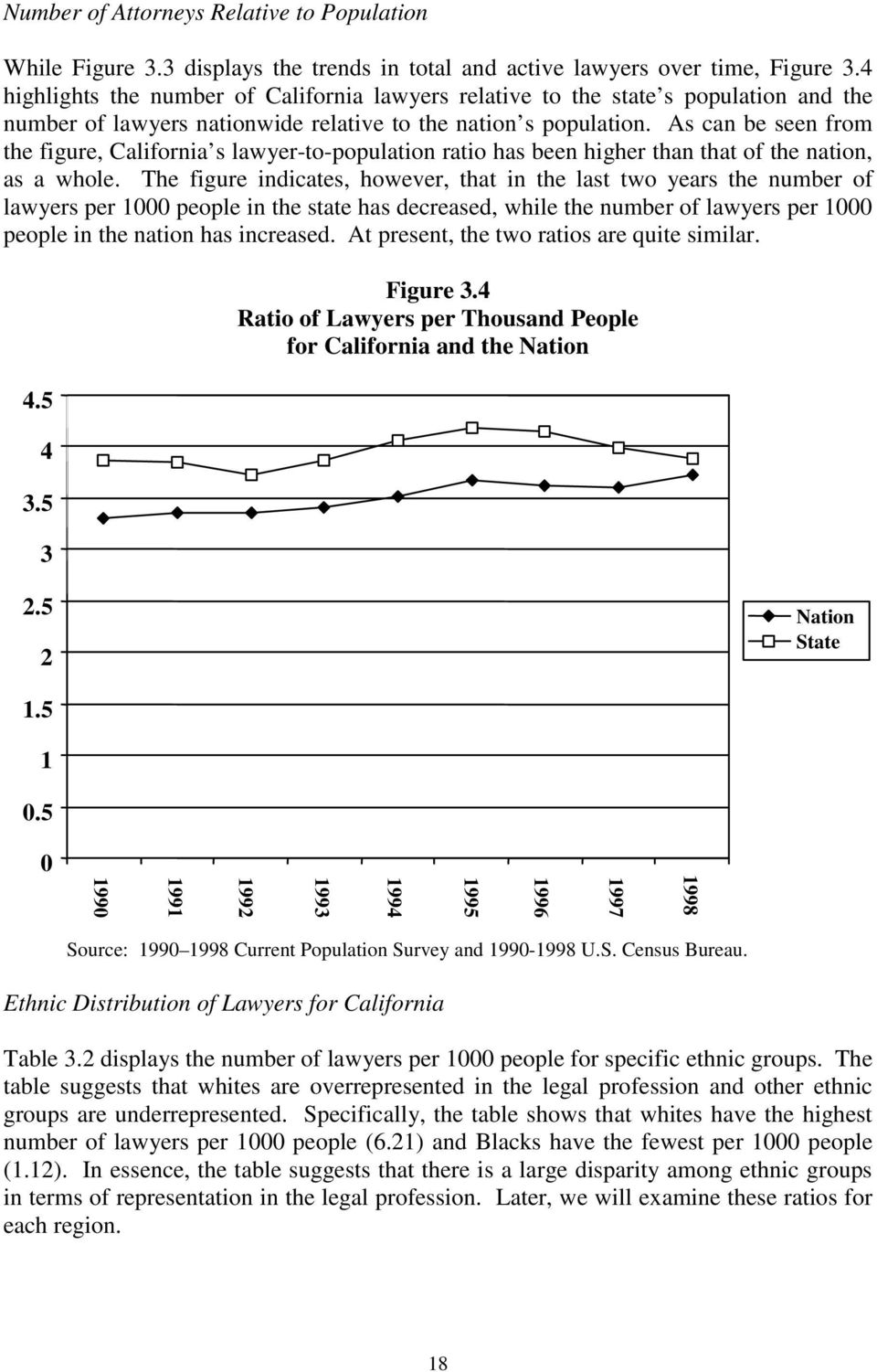 As can be seen from the figure, California s lawyer-to-population ratio has been higher than that of the nation, as a whole.