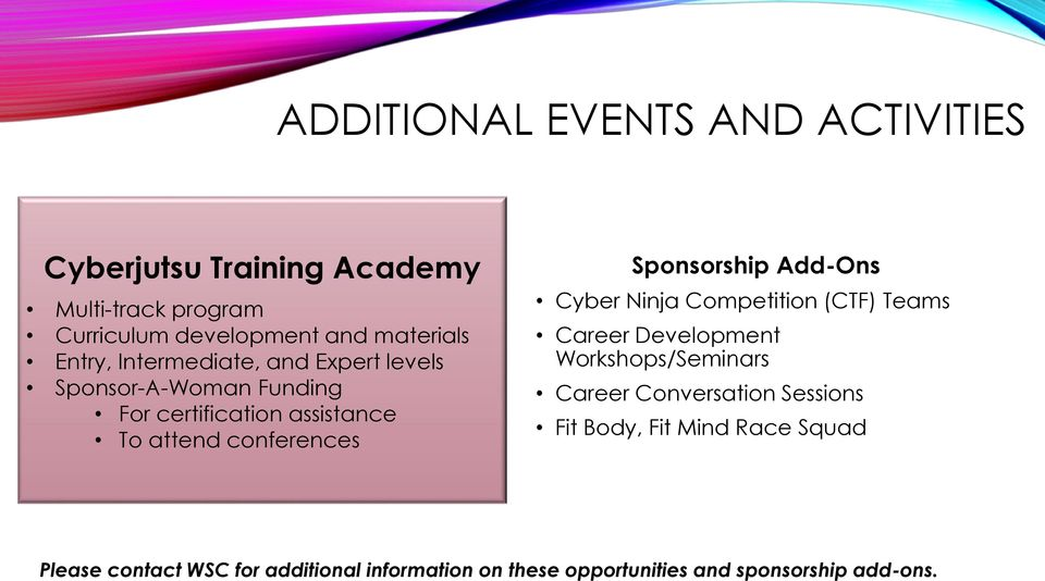 Sponsorship Add-Ons Cyber Ninja Competition (CTF) Teams Career Development Workshops/Seminars Career Conversation
