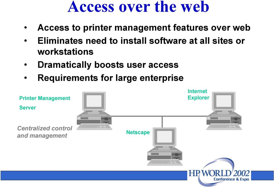 Dramatically boosts user access Requirements for large enterprise