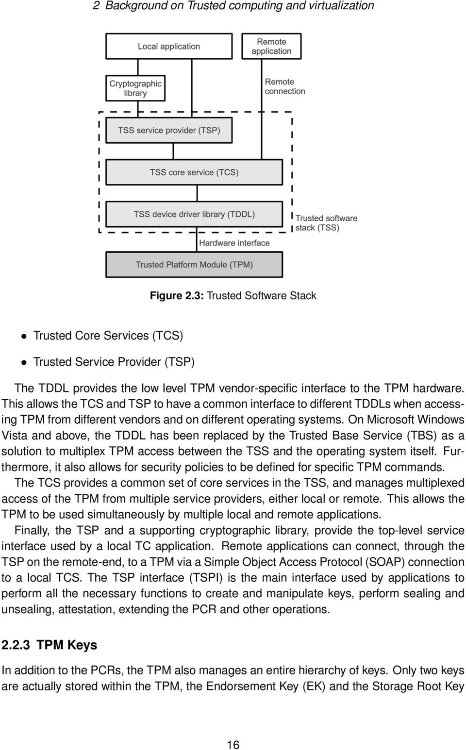 This allows the TCS and TSP to have a common interface to different TDDLs when accessing TPM from different vendors and on different operating systems.