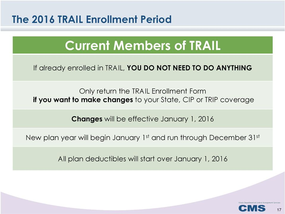 your State, CIP or TRIP coverage Changes will be effective January 1, 2016 New plan year will