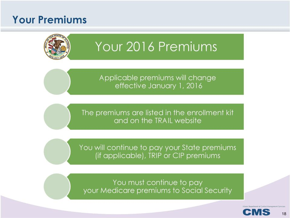 website You will continue to pay your State premiums (if applicable), TRIP or