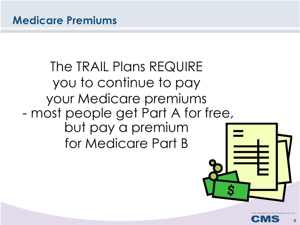 Medicare premiums - most people get Part