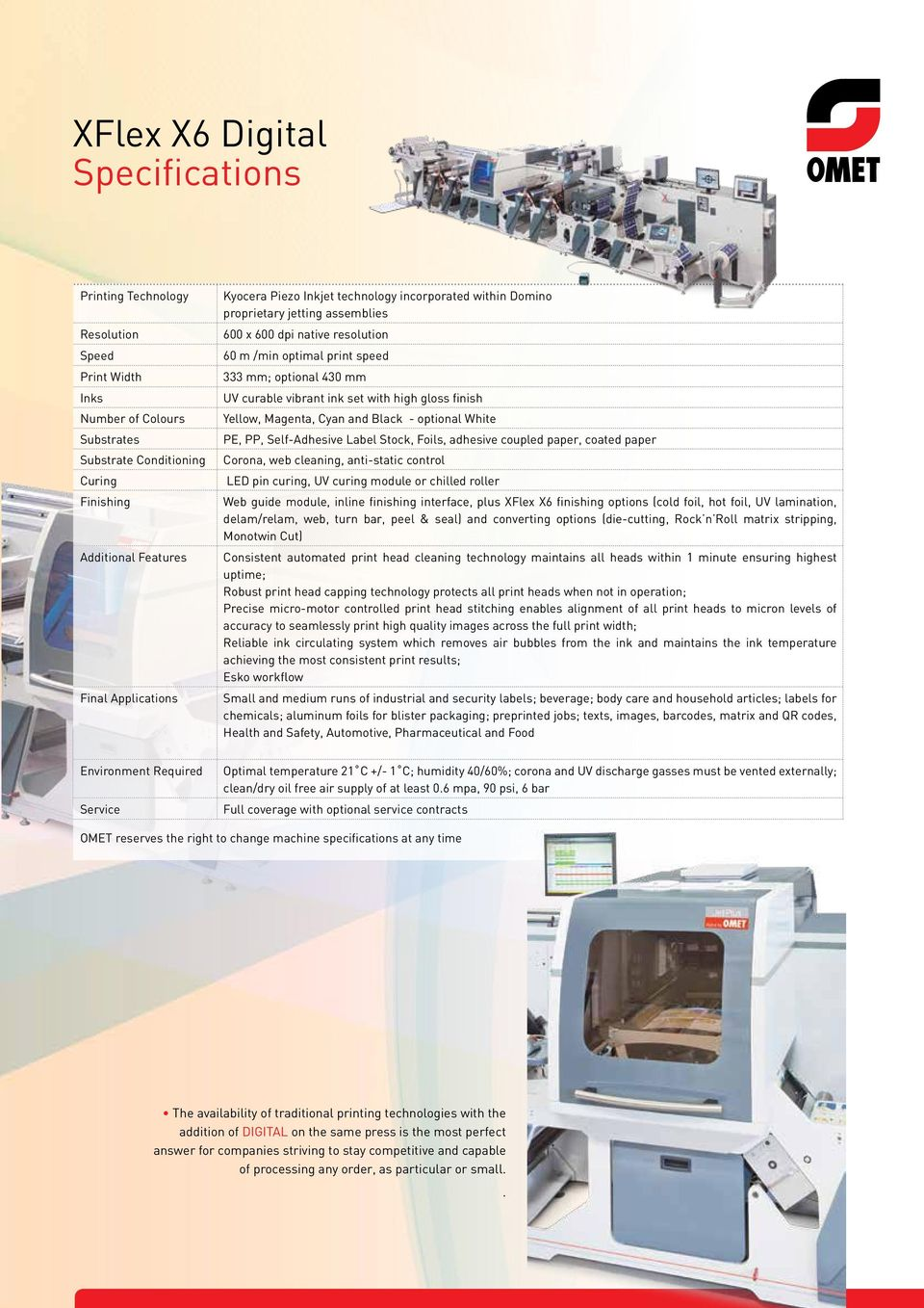 - optional White PE, PP, Self-Adhesive Label Stock, Foils, adhesive coupled paper, coated paper Corona, web cleaning, anti-static control Curing LED pin curing, UV curing module or chilled roller