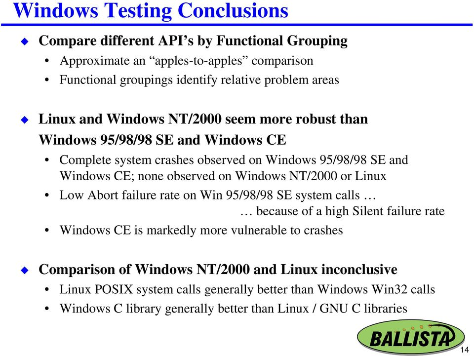 win32 api and posix api comparison 15 c win32 api developer  linux system apis (posix, win32, win native api  these figures are given to the indeed users for the purpose of generalized comparison.