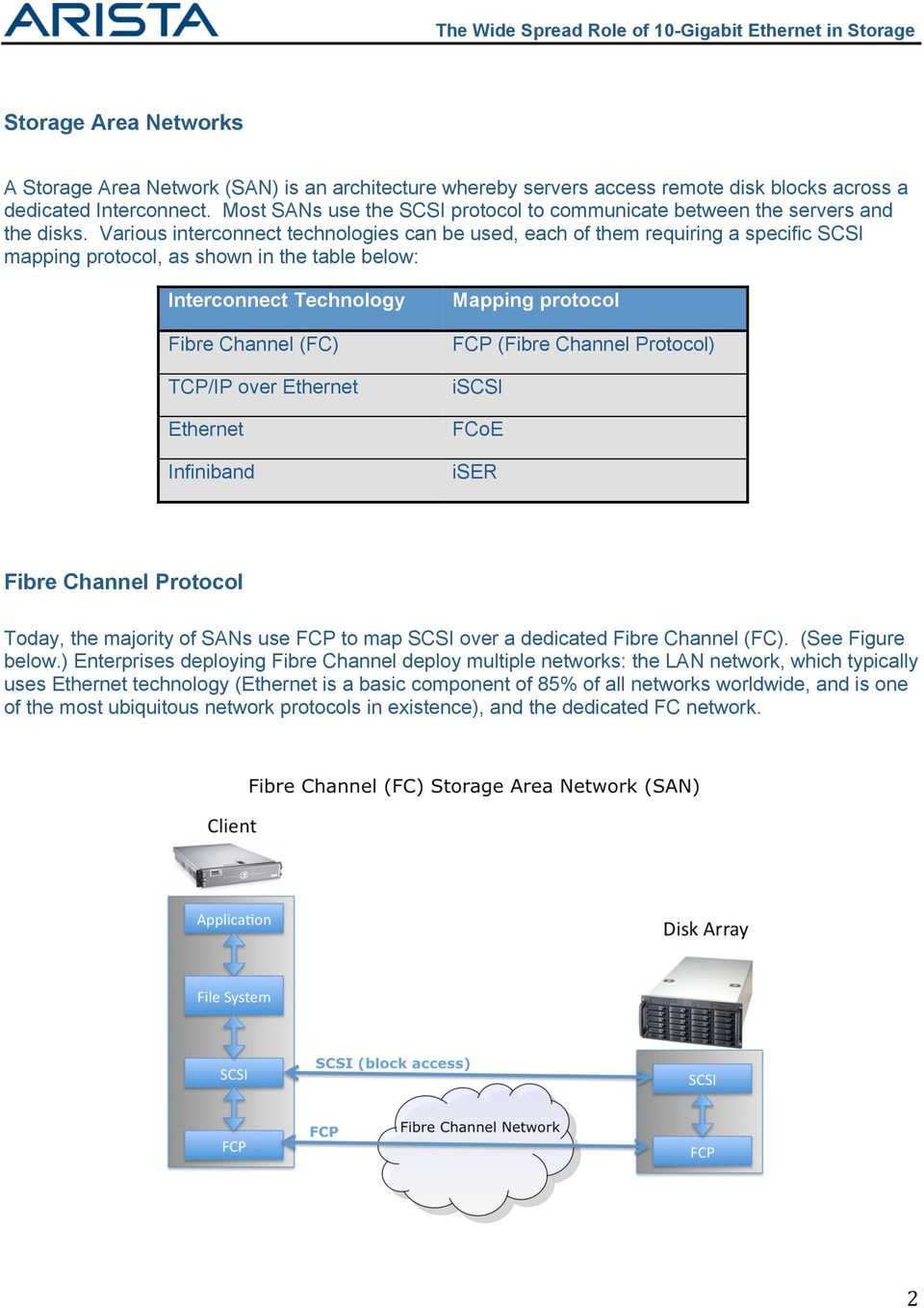 Various interconnect technologies can be used, each of them requiring a specific SCSI mapping protocol, as shown in the table below: Interconnect Technology Fibre Channel (FC) TCP/IP over Ethernet