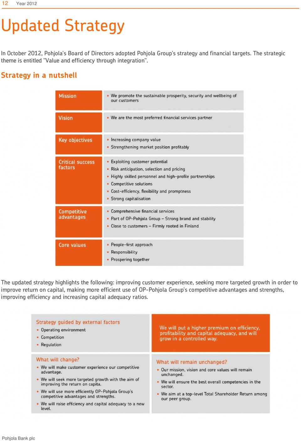 Strategy in a nutshell The updated strategy highlights the following: improving customer experience, seeking more targeted growth