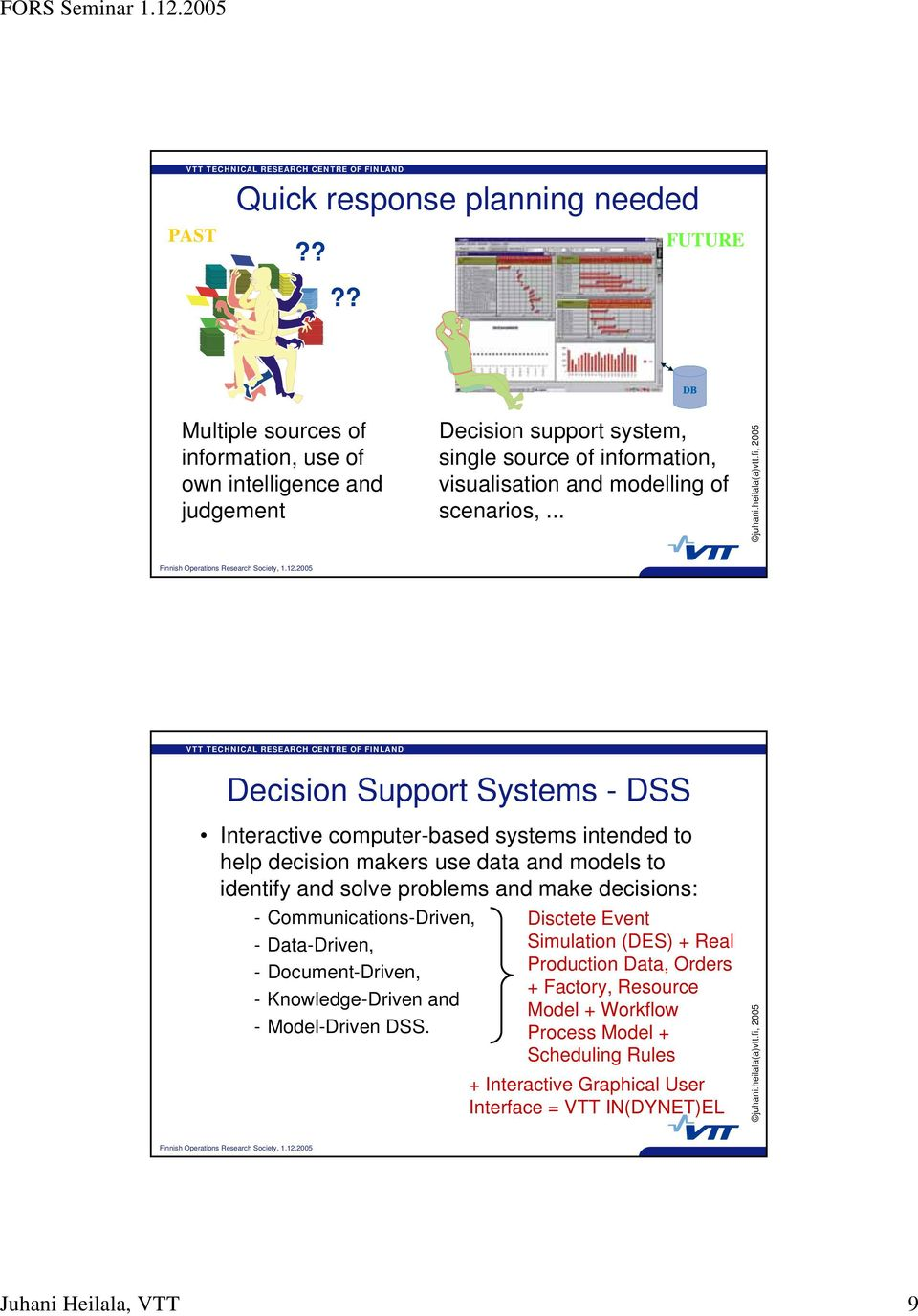 .. Decision Support Systems - DSS Interactive computer-based systems intended to help decision makers use data and models to identify and solve problems and make decisions: -