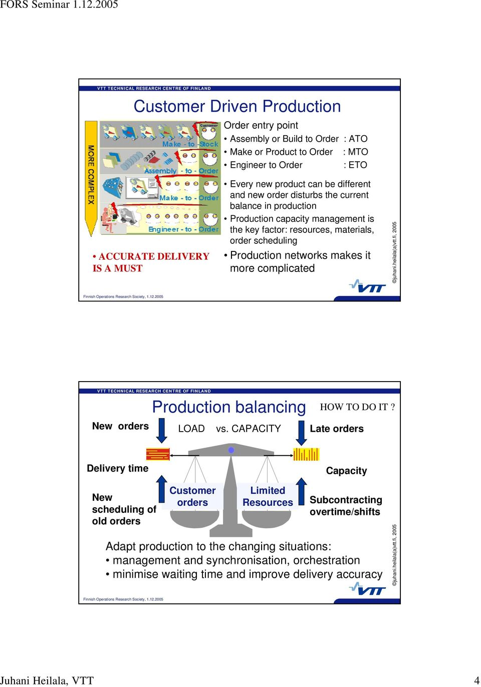 more complicated Production balancing New orders LOAD vs. CAPACITY HOW TO DO IT?