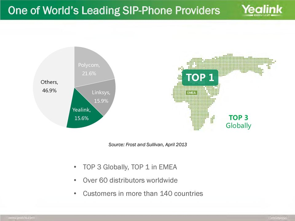 6% TOP 1 TOP 3 Globally Source: Frost and Sullivan, April 2013
