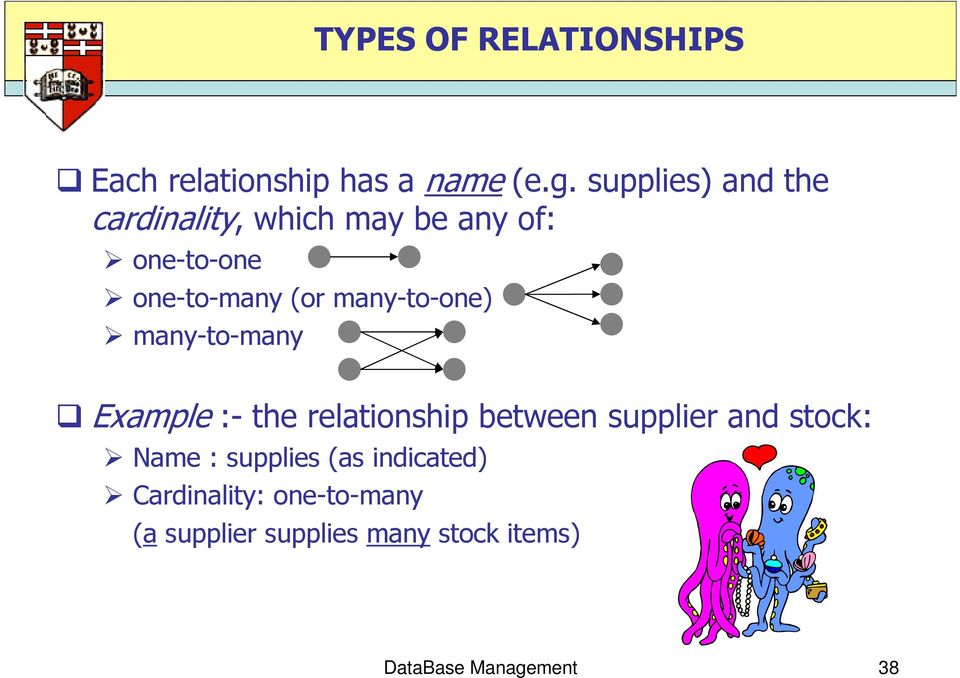 many-to-one) many-to-many Example :- the relationship between supplier and stock: