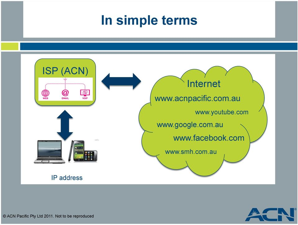 com.au www.facebook.com www.smh.com.au IP address ACN Pacific Pty Ltd 2011.