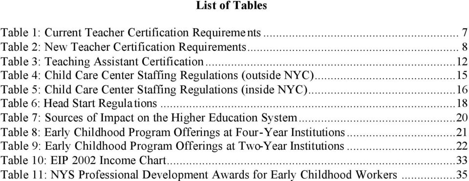 ..16 Table 6: Head Start Regula tions...18 Table 7: Sources of Impact on the Higher Education System.