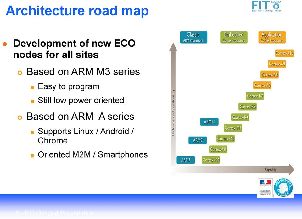 oriented Based on ARM A series Supports Linux / Android /