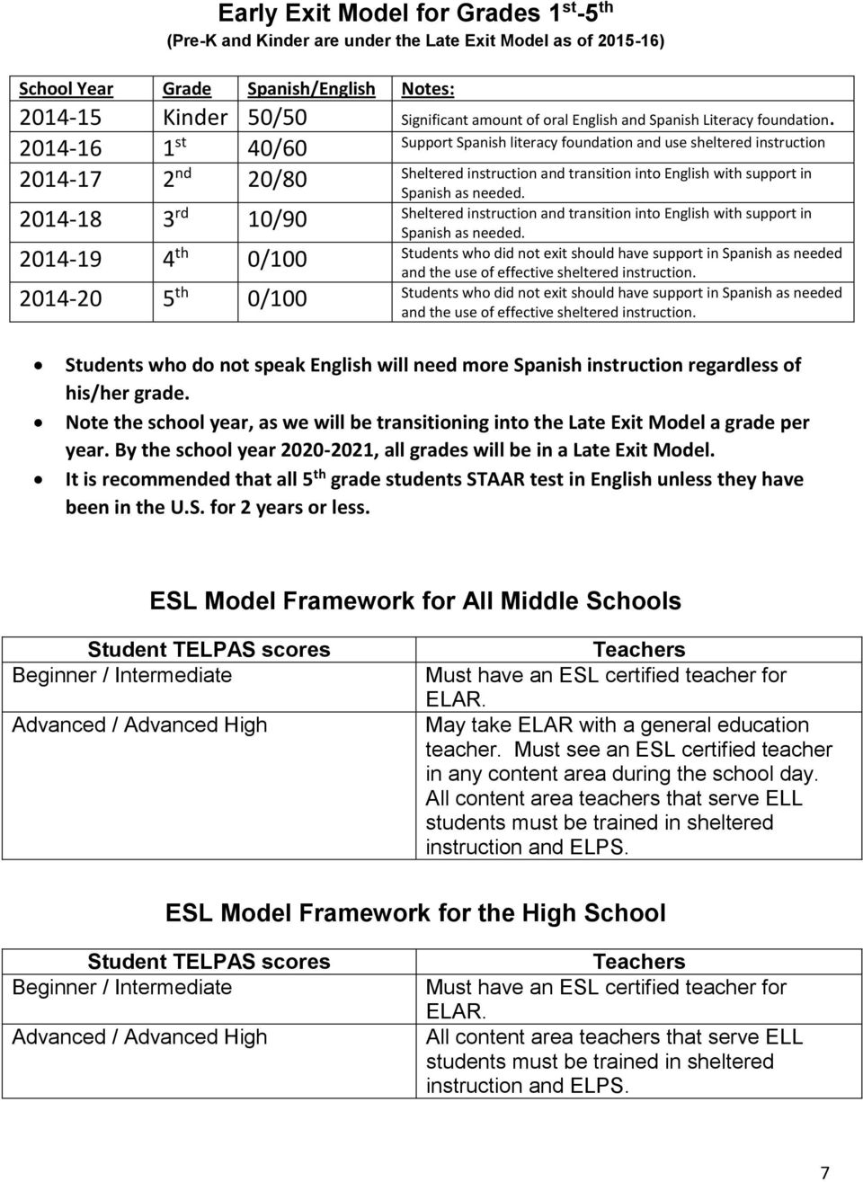 2014-16 1 st 40/60 Support Spanish literacy foundation and use sheltered instruction 2014-17 2 nd 20/80 Sheltered instruction and transition into English with support in Spanish as needed.