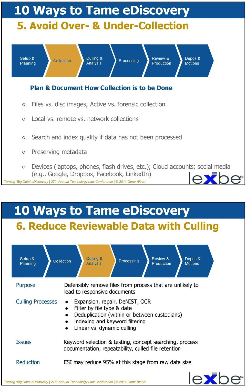 Reduce Reviewable Data with Culling Purpose Defensibly remove files from process that are unlikely to lead to responsive documents Culling Processes Issues Keyword selection & testing, concept