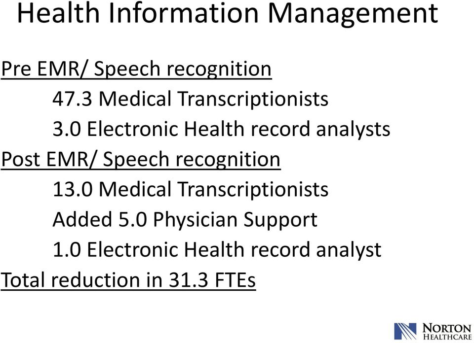 0 Electronic Health record analysts Post EMR/ Speech recognition 13.
