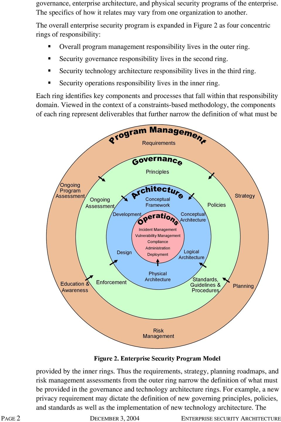 Security governance responsibility lives in the second ring. Security technology architecture responsibility lives in the third ring. Security operations responsibility lives in the inner ring.