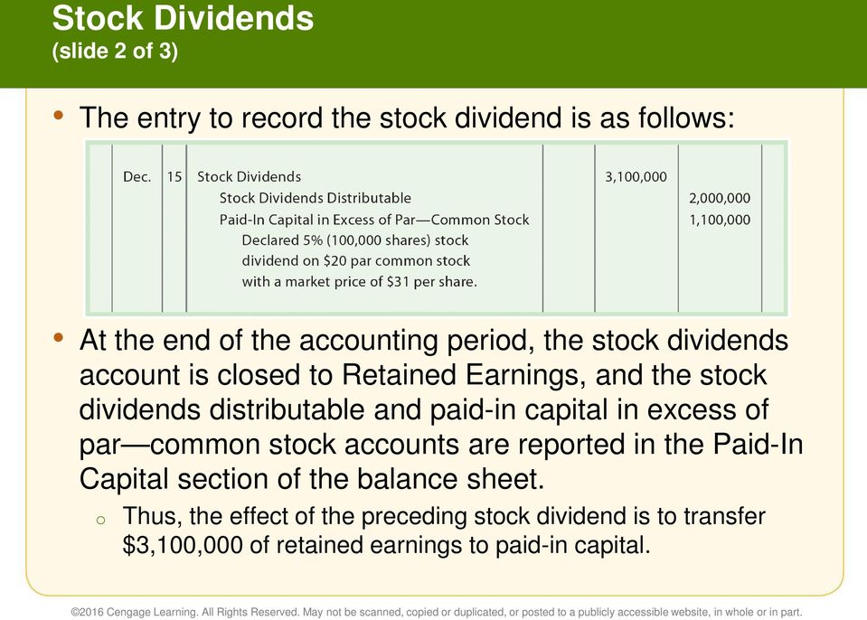 paid-in capital in excess of par common stock accounts are reported in the Paid-In Capital section of the balance