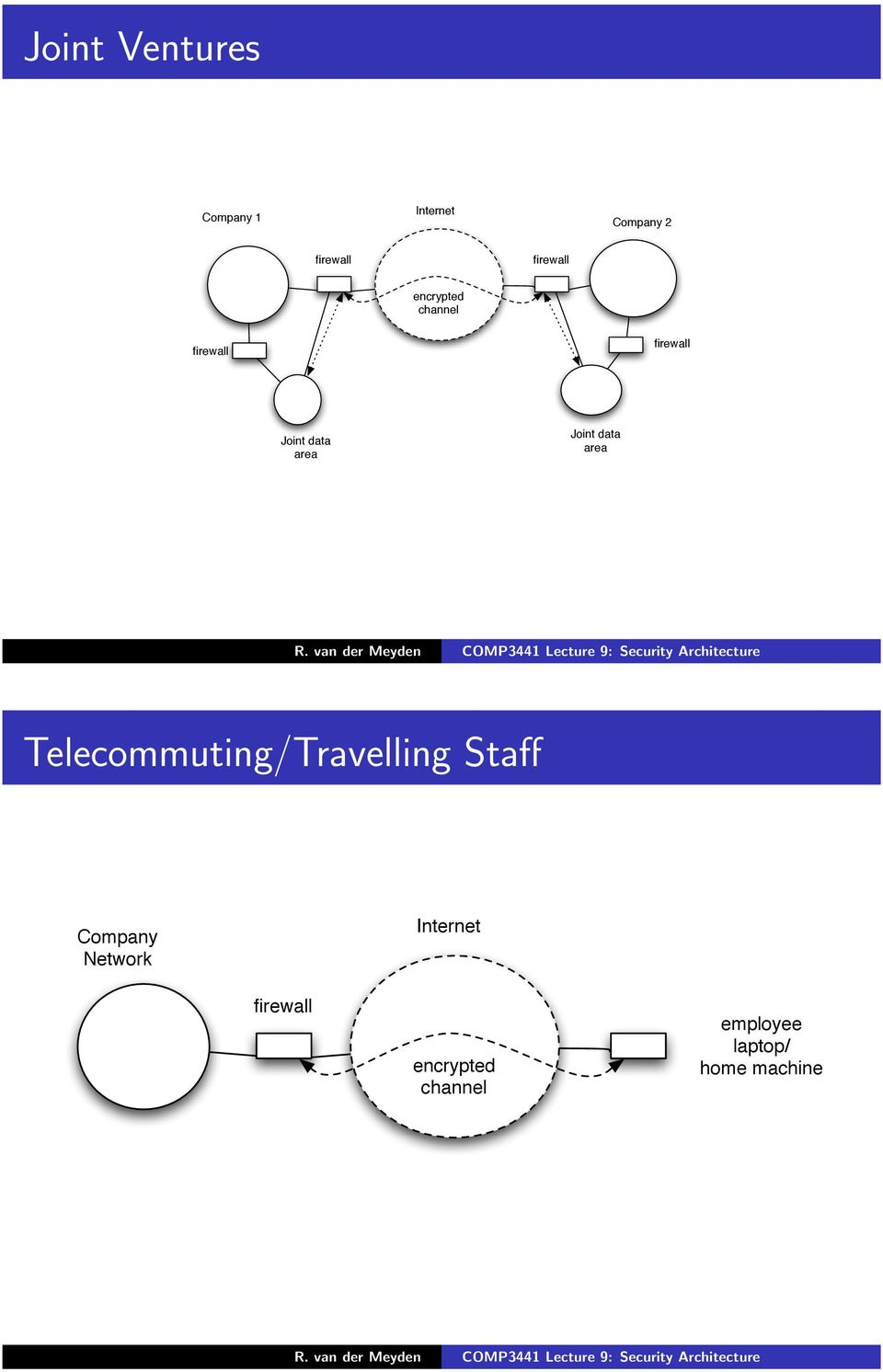 area Telecommuting/Travelling Staff Company