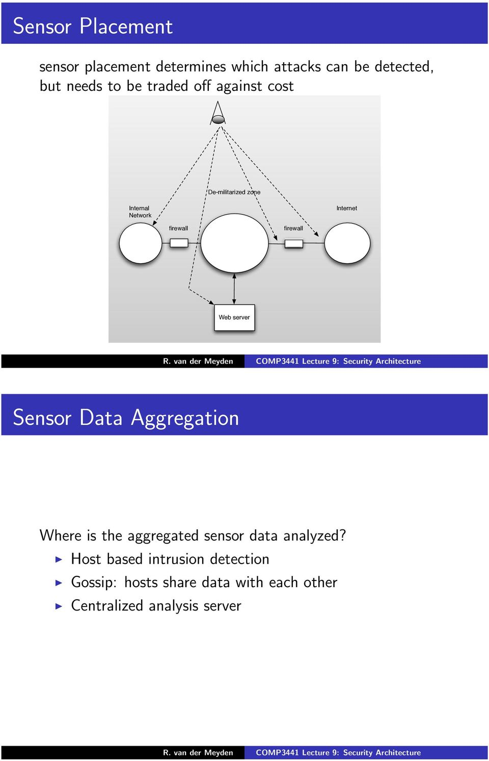 server Sensor Data Aggregation Where is the aggregated sensor data analyzed?
