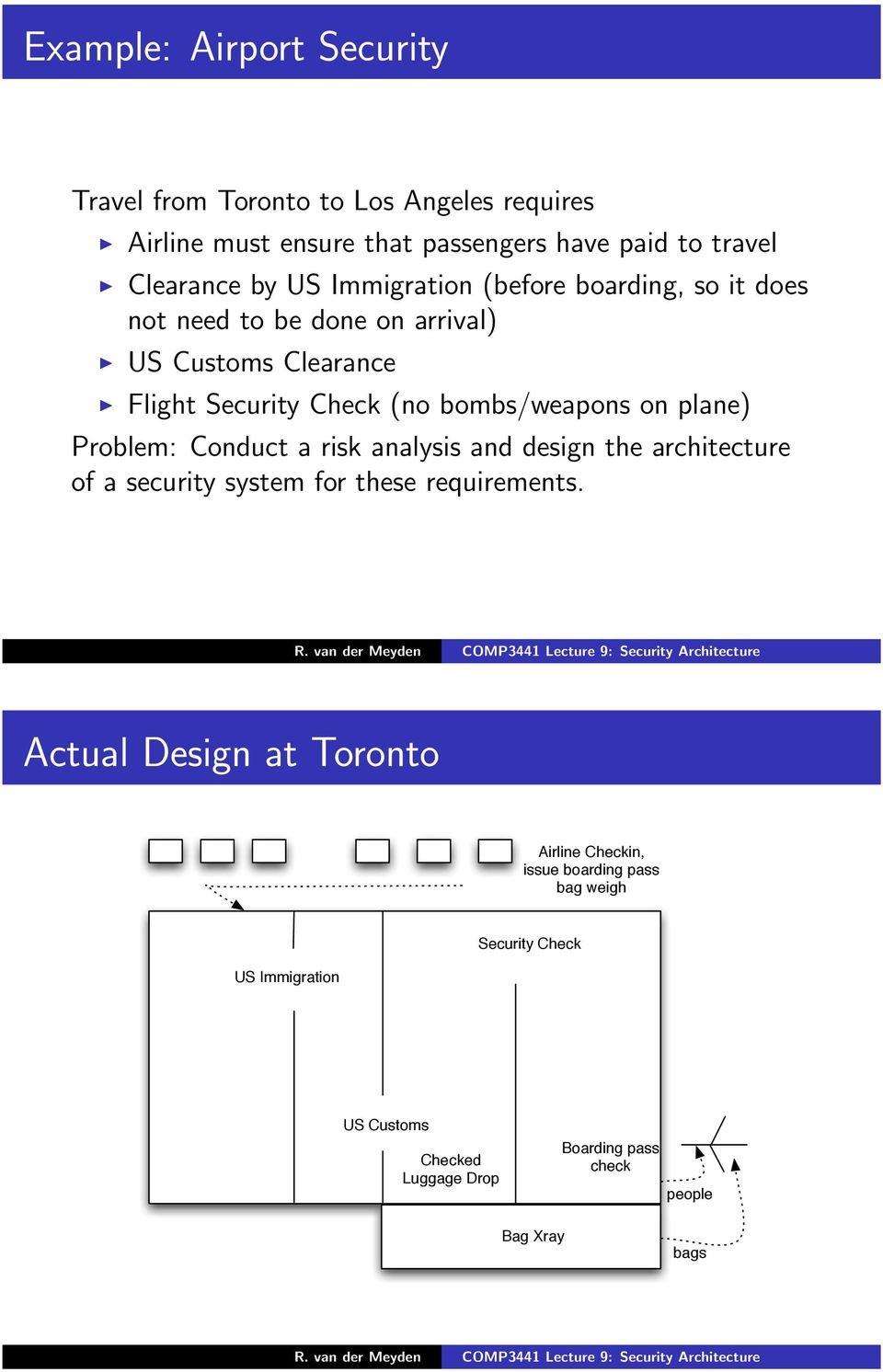 plane) Problem: Conduct a risk analysis and design the architecture of a security system for these requirements.