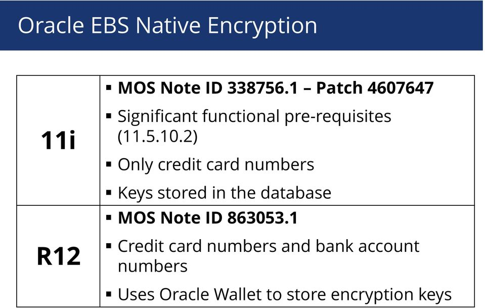 2) Only credit card numbers Keys stored in the database MOS Note ID