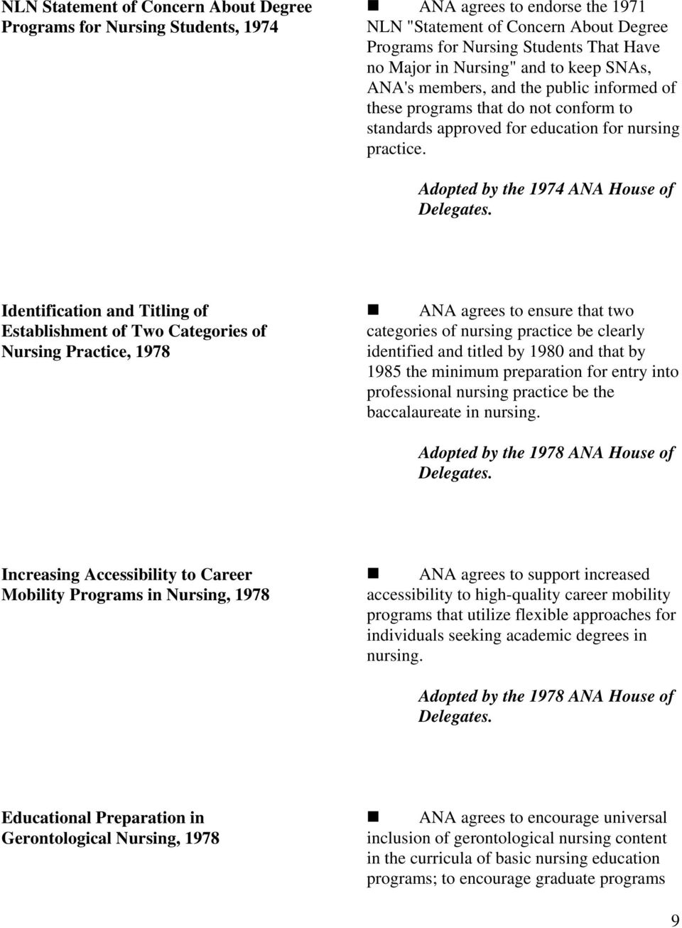Adopted by the 1974 ANA House of Identification and Titling of Establishment of Two Categories of Nursing Practice, 1978 ANA agrees to ensure that two categories of nursing practice be clearly