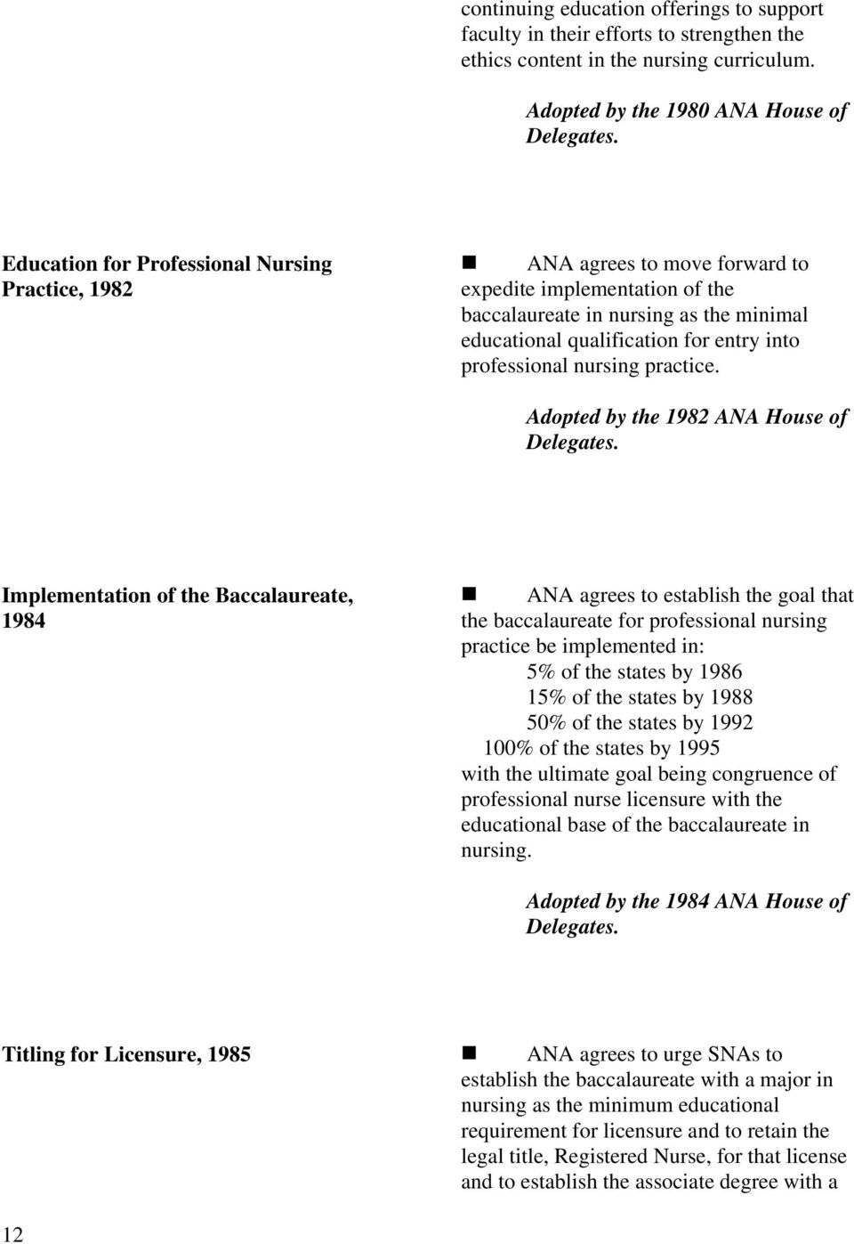 qualification for entry into professional nursing practice.