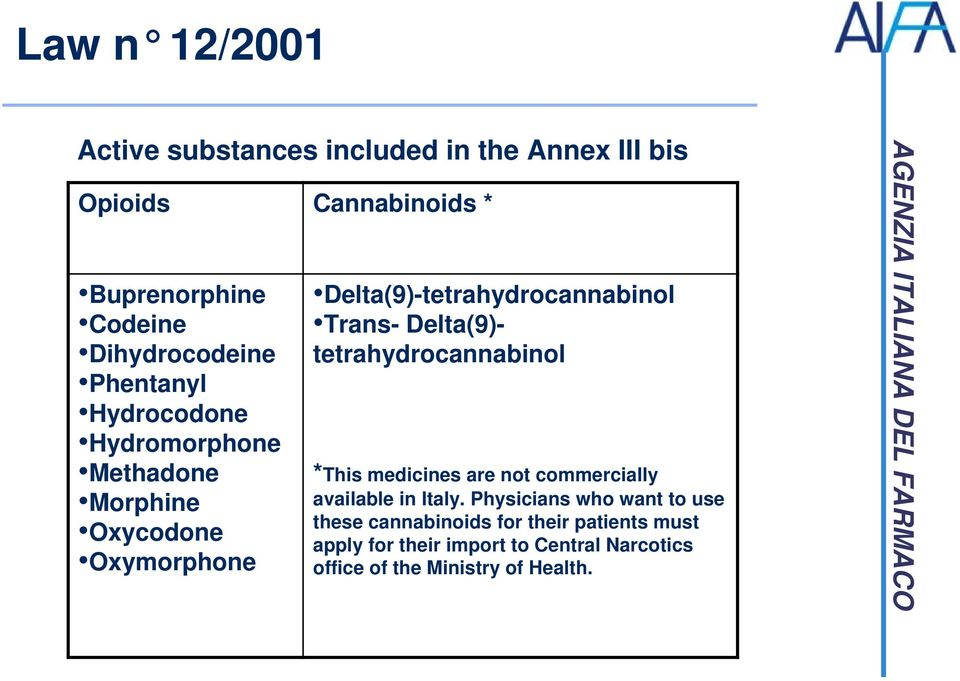 Delta(9)-tetrahydrocannabinol Trans- Delta(9)- tetrahydrocannabinol *This medicines are not commercially available in