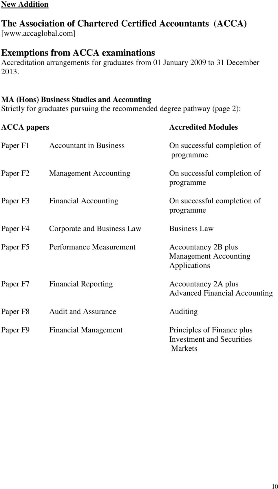 MA (Hons) Business Studies and Accounting Strictly for graduates pursuing the recommended degree pathway (page 2): ACCA papers Accredited Modules Paper F1 Accountant in Business On successful