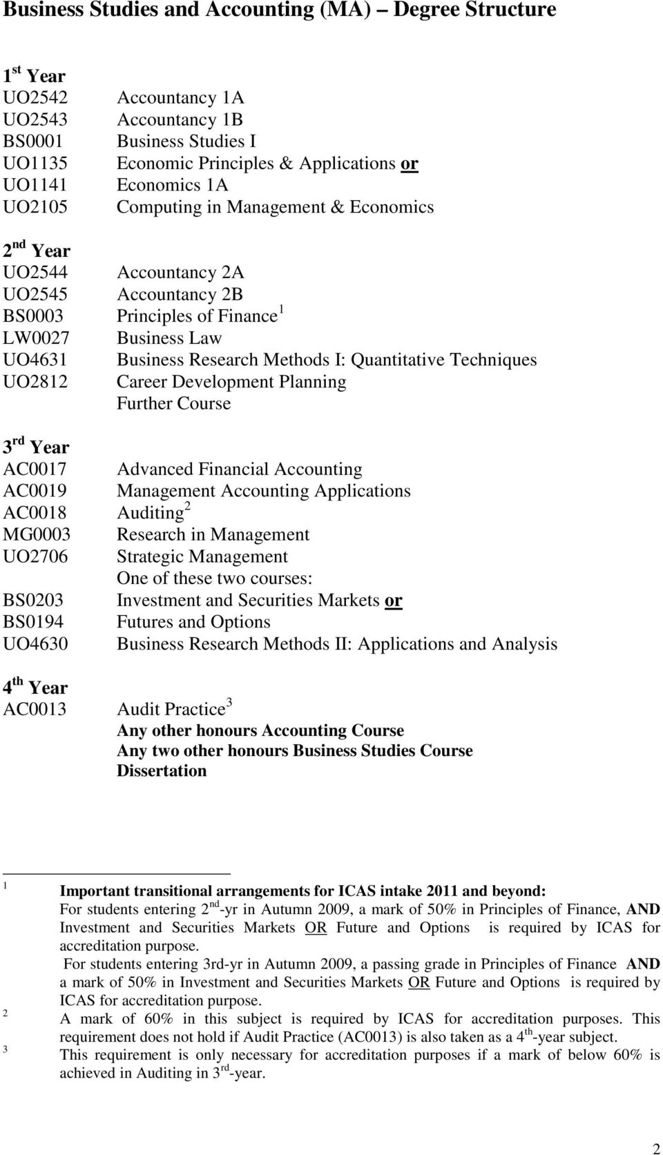 Quantitative Techniques UO2812 Career Development Planning Further Course 3 rd Year AC0017 Advanced Financial Accounting AC0019 Management Accounting Applications AC0018 Auditing 2 MG0003 Research in