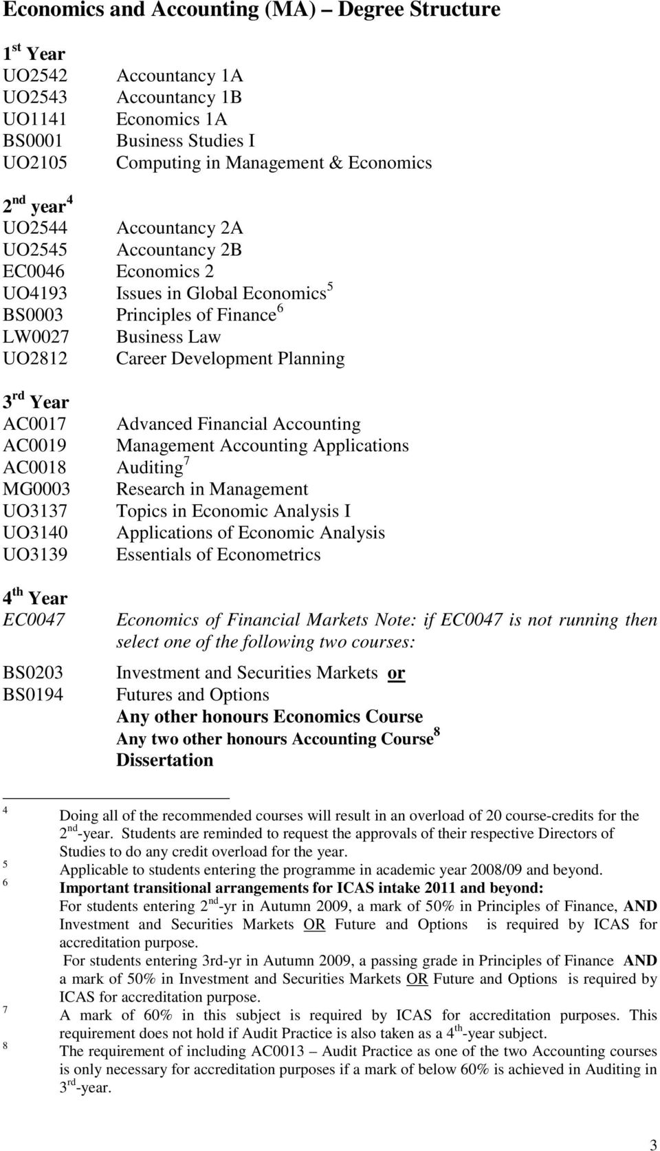 AC0017 Advanced Financial Accounting AC0019 Management Accounting Applications AC0018 Auditing 7 MG0003 Research in Management UO3137 Topics in Economic Analysis I UO3140 Applications of Economic
