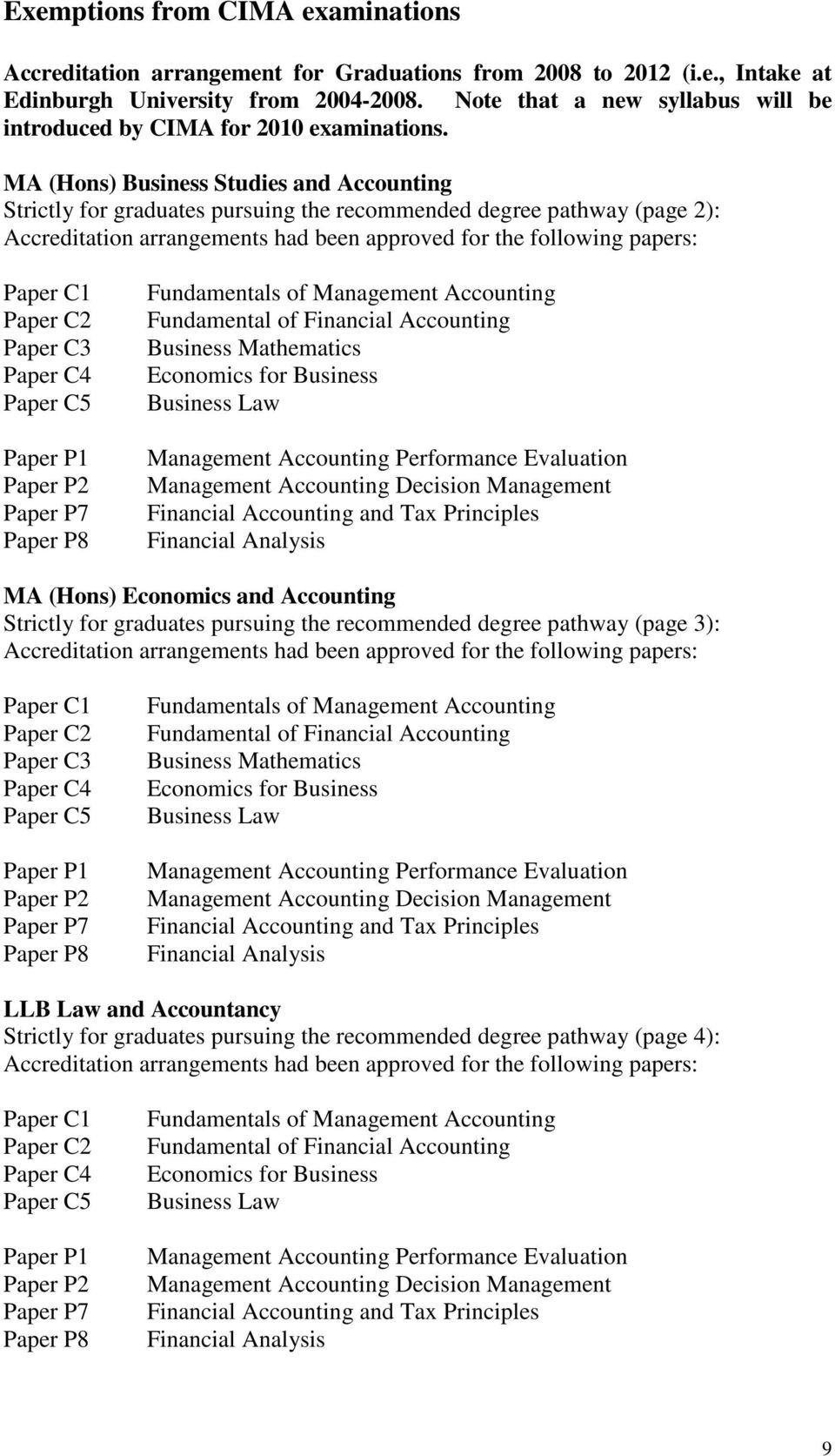 MA (Hons) Business Studies and Accounting Strictly for graduates pursuing the recommended degree pathway (page 2): Accreditation arrangements had been approved for the following papers: Paper C1