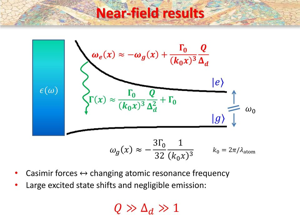 0 = 2π/λ atom Casimir forces changing atomic resonance