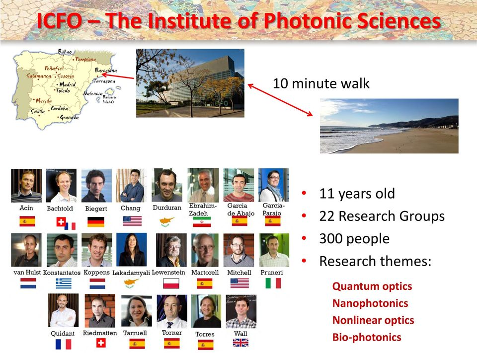 300 people Research themes: Quantum optics