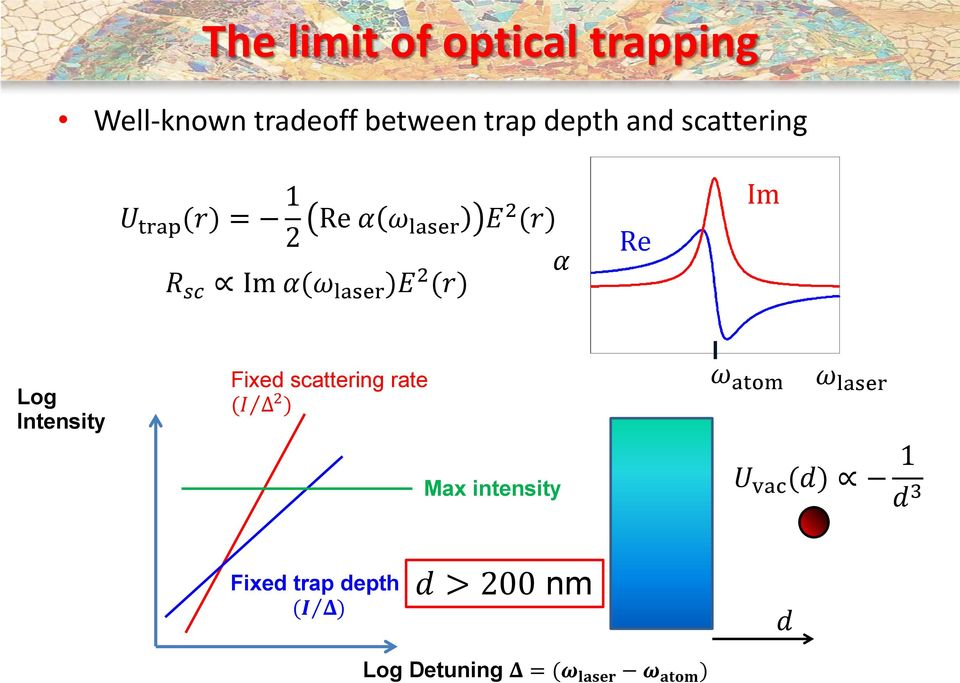 Re Im Log Intensity Fixed scattering rate (I Δ 2 ) ω atom ω laser Max intensity