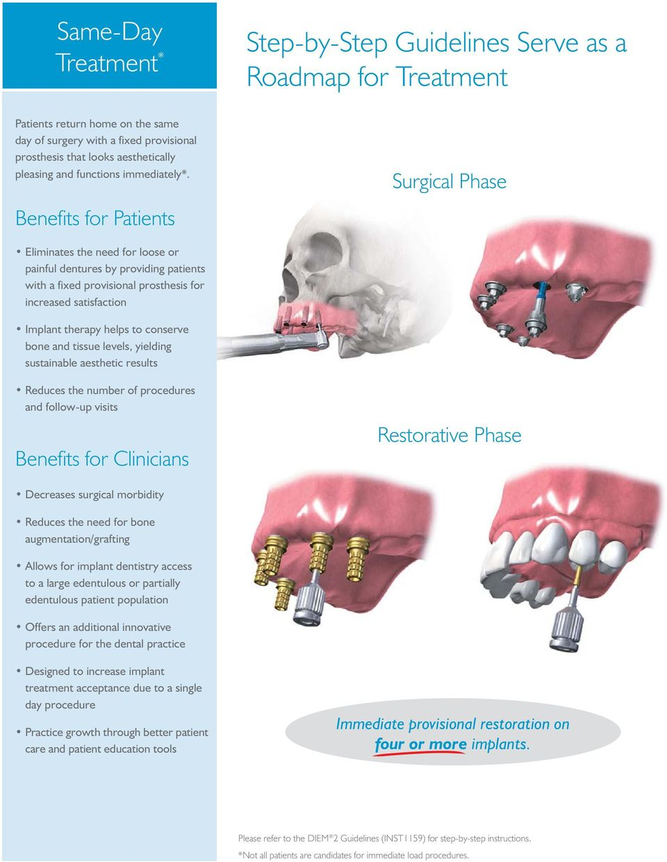 Benefits for Patients Surgical Phase Eliminates the need for loose or painful dentures by providing patients with a fixed provisional prosthesis for increased satisfaction Implant therapy helps to