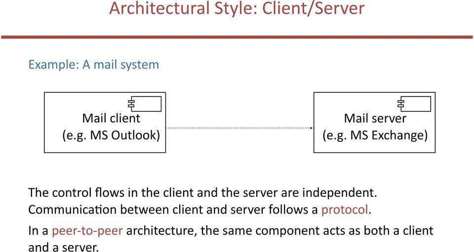 MS Exchange) The control flows in the client and the server are independent.