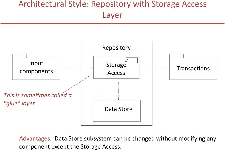 "some=mes called a ""glue"" layer Data Store Advantages: Data Store"