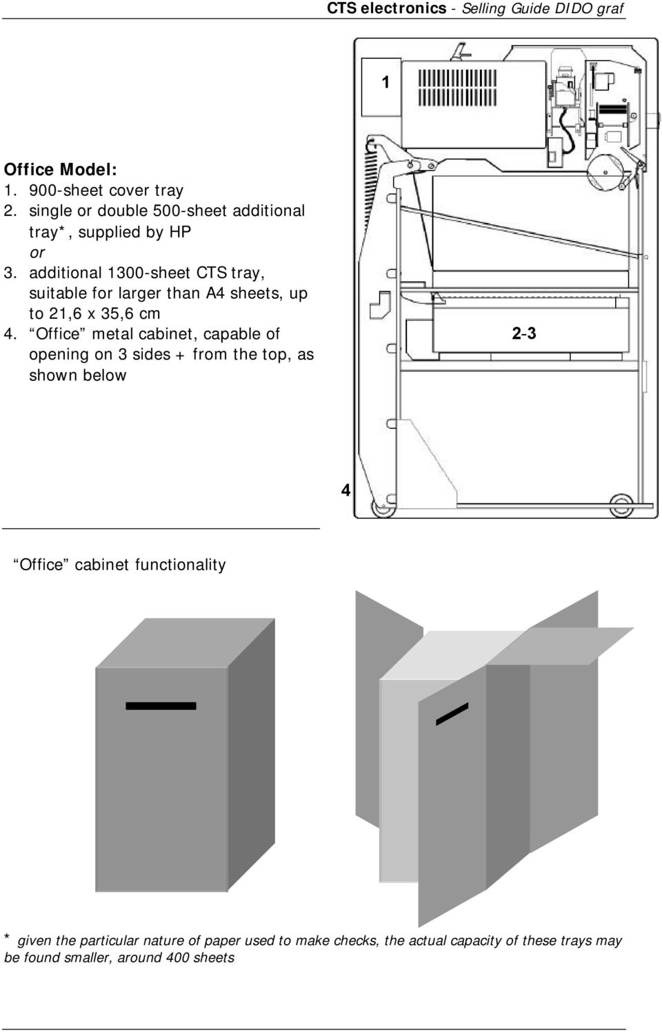 Office metal cabinet, capable of opening on 3 sides + from the top, as shown below 2-3 4 Office cabinet