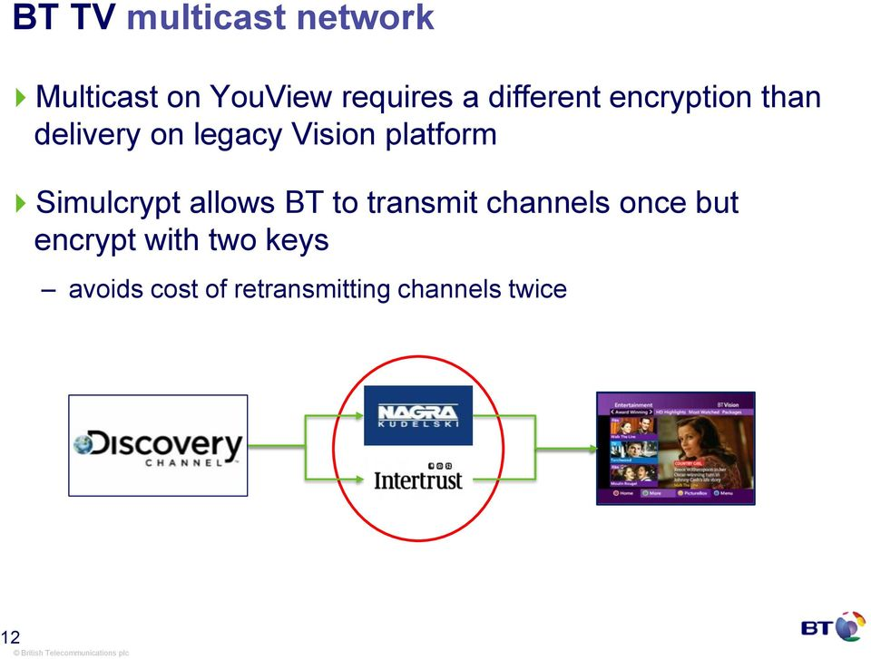 platform imulcrypt allows BT to transmit channels once but