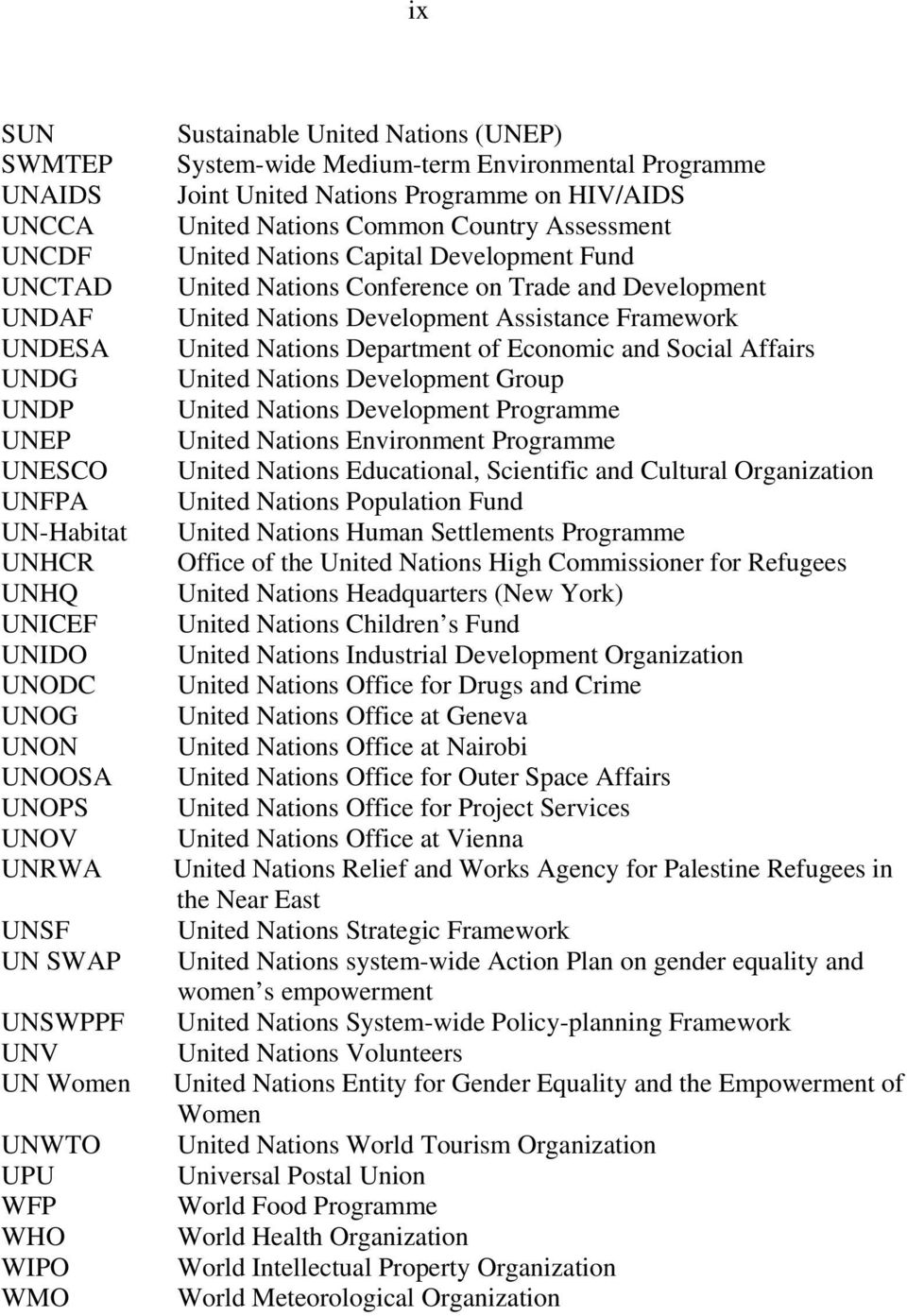 Capital Development Fund United Nations Conference on Trade and Development United Nations Development Assistance Framework United Nations Department of Economic and Social Affairs United Nations