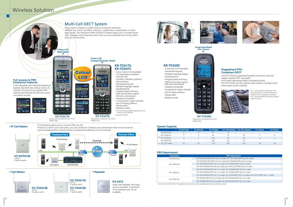 Colour LCD Basic Model Toughtype Model (IP5 compliant) Full access to PBX Enterprise Features Fully Integrated with enterprise telephony features like Multiline, Dial by name, etc.