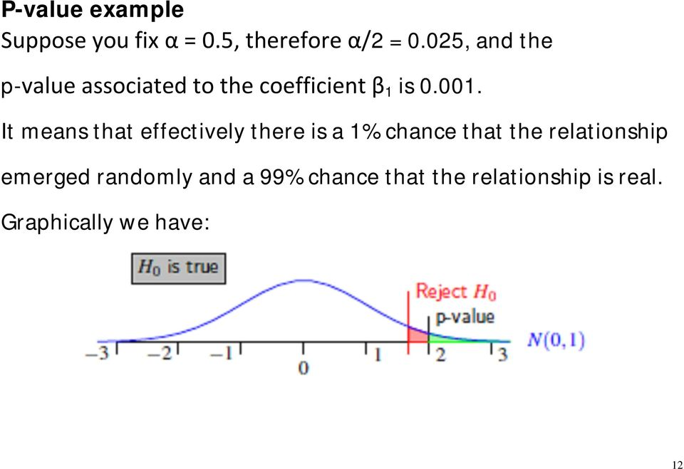 It means that effectively there is a 1% chance that the relationship
