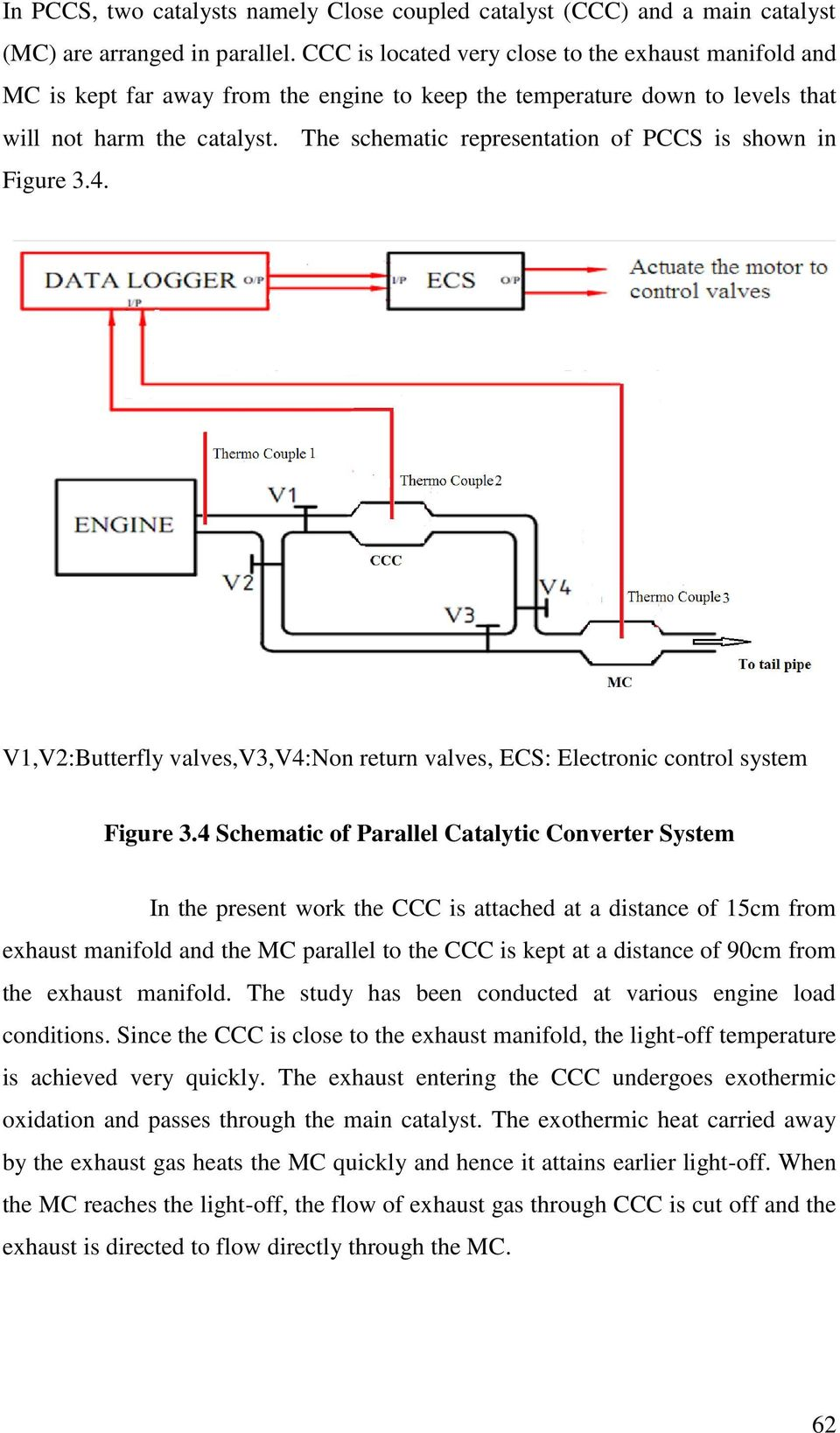 The schematic representation of PCCS is shown in Figure 3.4. V1,V2:Butterfly valves,v3,v4:non return valves, ECS: Electronic control system Figure 3.