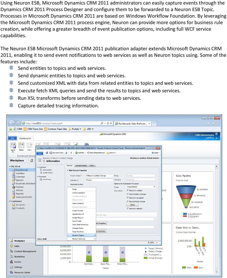 By leveraging the Microsoft Dynamics CRM 2011 process engine, Neuron can provide more options for business rule creation, while offering a greater breadth of event publication options, including full