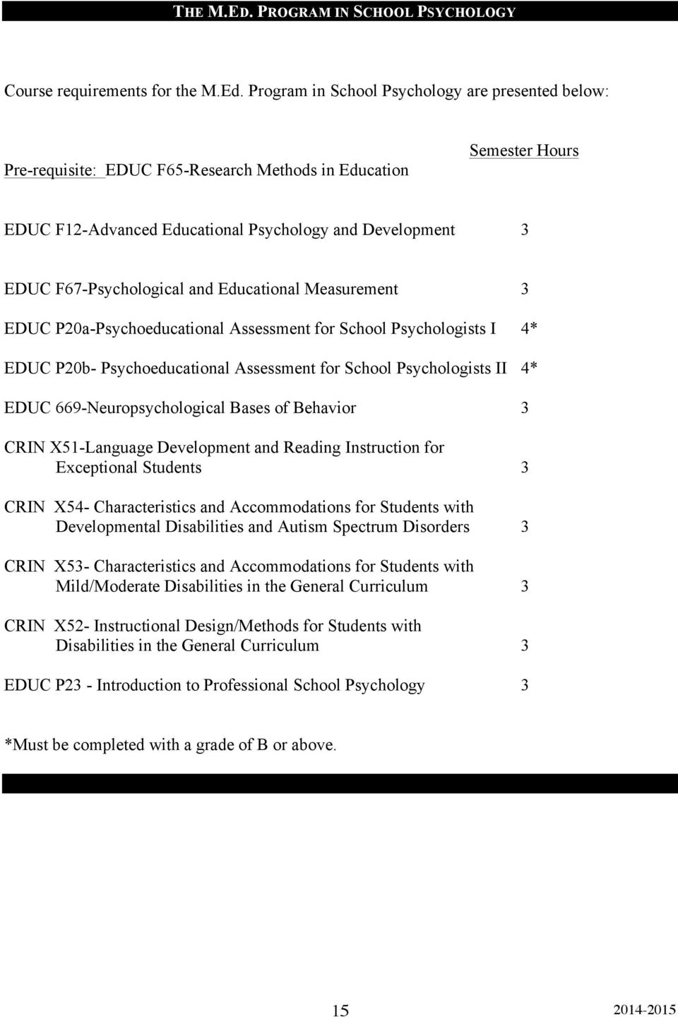 F67-Psychological and Educational Measurement 3 EDUC P20a-Psychoeducational Assessment for School Psychologists I 4* EDUC P20b- Psychoeducational Assessment for School Psychologists II 4* EDUC