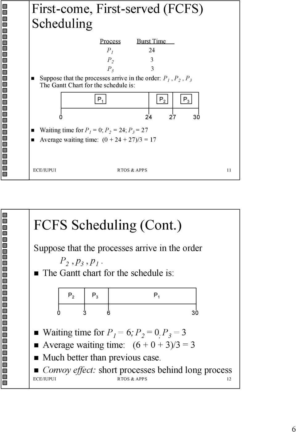 Scheduling (Cont.) Suppose that the processes arrive in the order P 2, p 3, p 1.